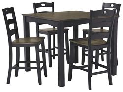 Signature Design By Ashley – Froshburg Square Counter Table Set – Set of 5 – C ...